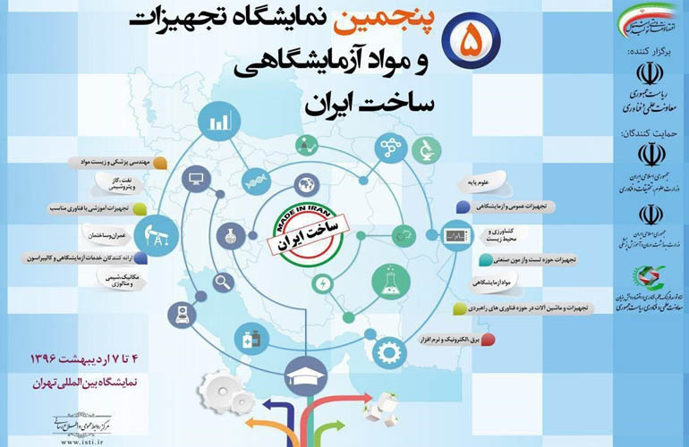 The 5th IranLab Expo